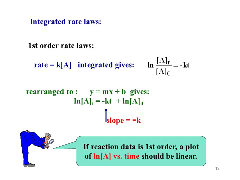 Integrated rate laws: 1st order rate laws: rate = k[A] integrated gives: rearranged to : y = mx + b gives: